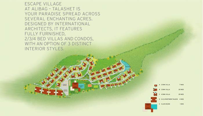Escape Village Talashet - Master Plan